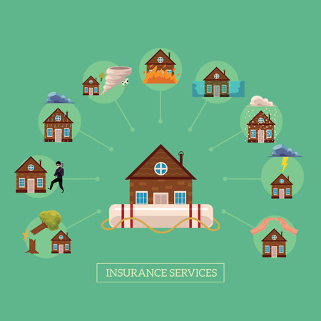 Flat vector house insurance concept poster. House being damaged by wind, rain, lighting fire, snow, tornado hurricane or whirlwind, by flood, falling tree. Natural disaster and burglar insurance scenes.