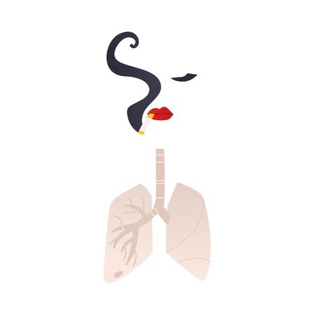 Stylized picture of woman smoking a cigarette and her lungs, flat style vector illustrations isolated on white background. Smoking damage concept with stylized female face, cigarette and lungs