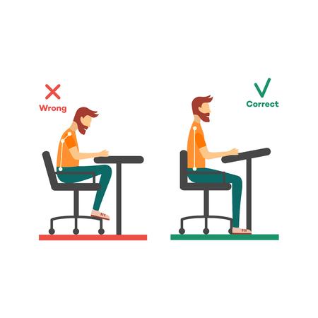 Cou correct et incorrect, alignement de la colonne vertébrale du jeune personnage de dessin animé assis au bureau. Positions de flexion de la tête, inclinaison du cou. Concept de soins de la colonne vertébrale. Illustration vectorielle isolée Vecteurs