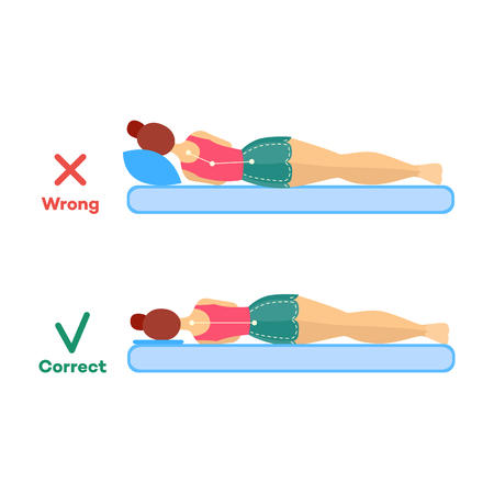 Incorrect and correct neck, spine alignment, curvature of young cartoon woman sleeping with side sleeping posture. Healthy sleeping positions. Back, spine care concept. Vector isolated illustration