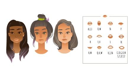 Vektorillustration der Lippensynchronisationssammlung für Mundanimation verschiedener junger schöner Mädchengesichter. Weibliches Portrait bereit für Animation im flachen Cartoon-Stil isoliert auf weißem Hintergrund.