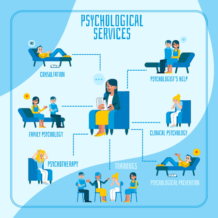 Vector psychotherapy session concept poster with adult woman mental therapist, psychiatrist asking questions, conversating to men, women, couples character with health problems Illustration