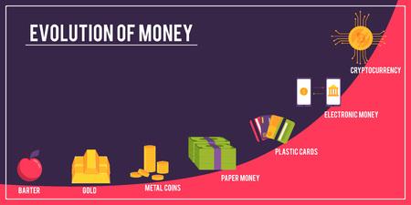 물물교환에서 암호화폐로의 벡터 화폐 진화 개념. 금융 시스템 개발의 모든 단계. 금 표준, 금속 화폐, 종이 지폐 플라스틱 카드, 전자 화폐 및 비트코인.