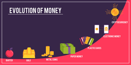 Vector money evolution concept from barter trade to cryptocurrency. All stage of financieal system development. Gold standart, metal money, paper banknotes plastic cards, electronic money and bitcoin. Illustration