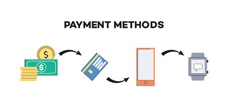 Dinero vectorial, concepto de evolución de métodos de pago desde el trueque hasta la criptomoneda. Todas las etapas del desarrollo del sistema financiero. Oro, dinero metálico, billetes de papel, tarjetas, dinero electrónico y bitcoins.