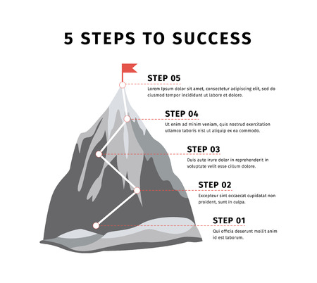 Montagne de dessin animé avec drapeau rouge et route vers le sommet, cinq étapes vers le succès commercial, illustration vectorielle isolée sur fond blanc. Infographie d'entreprise avec montagne et symboles de réussite.