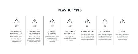 Vector plastic packaging recycling symbols set. Resin identification codes icons. Industrial icons with plastic products material marking. PETE, HDPE, PVC and others. Illustration