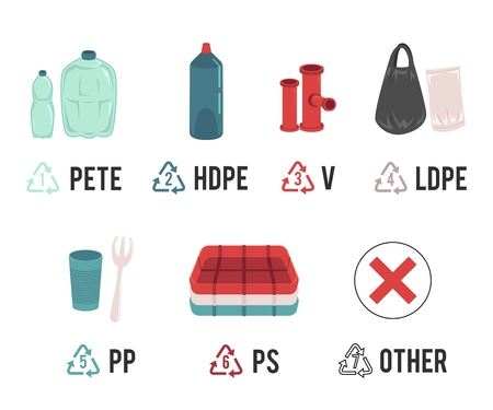 Different types of plastic recycling symbols and icons with items. Set of recycling signs for plastic. Isolated vector illustration on white background.