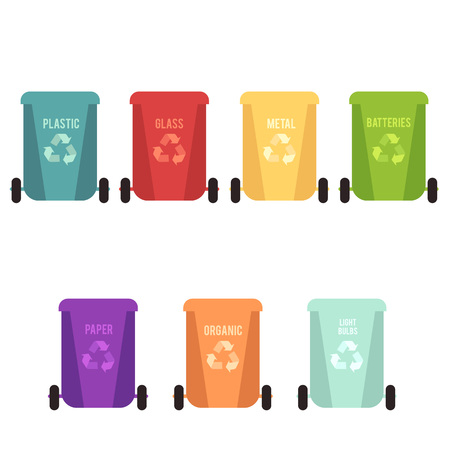 Recycle bins set and garbage types, separation of waste on different colored containers for recycling, vector illustration.