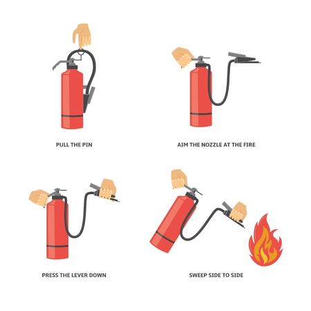Instrucciones de uso de un extintor. Equipo de seguridad contra incendios en estilo de dibujos animados planos. Ilustración de vector aislado de seguridad industrial sobre fondo blanco.