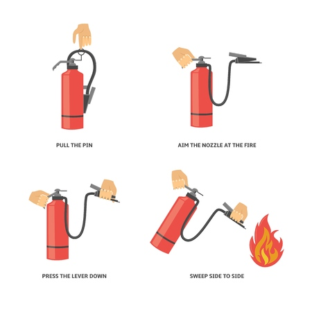 Instructions for use of a fire extinguisher. Fire safety equipment in flat cartoon style. Industrial safety isolated vector illustration on white background.