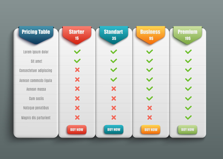 Preis- und Tarifvergleich von Vector-Abonnements für Websites. Business bietet Vorlage mit benutzerfreundlicher Oberfläche, Schaltflächen und Webelementen.