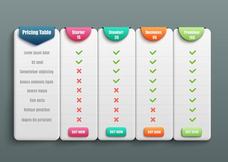 Tabla de precios para cuatro productos o servicios con descripción en estilo realista 3d: ilustración de vector aislado de la tabla de comparación de varias plantillas de planes de negocios para el sitio web.