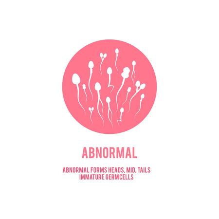 Concepto de forma y forma de morfología de espermatozoides anormales de vector. Fertilidad masculina, icono de semen saludable. Salud de los hombres reproductivos, elemento de diseño de fertilización médica. Ilustración de vector