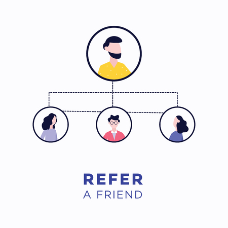 Refer a friend - customer referral business concept with flat cartoon characters in a connected network, model of communication between people for marketing, isolated vector illustration
