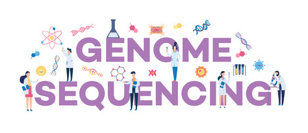Genome sequencing - biotechnology and gene research science poster with scientists and DNA chromosome spiral and medical equipment - vector illustration on white background