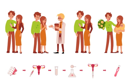 Doctor and couples with and without infertility problems set of flat vector illustrations with addition of icons on family reproduction subject isolated on white background. 向量圖像