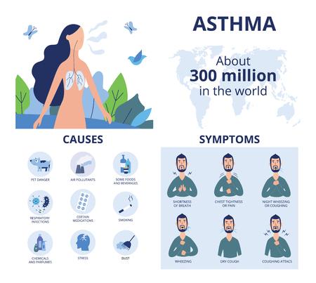 Infographie de l'asthme bronchique en style cartoon plat, illustration vectorielle isolée sur fond blanc. Symptômes et causes des maladies respiratoires et statistiques, informations sur les soins de santé pour le traitement de l'asthme