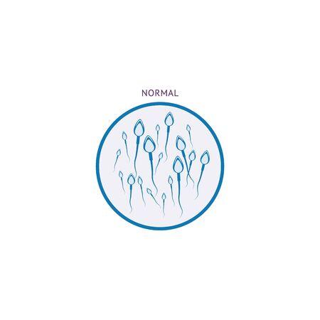 La morfología normal de los espermatozoides forma y forma el ejemplo del vector plano del icono del análisis aislado en el fondo blanco. Prueba de fertilidad masculina y semen humano para el cuidado de la salud. Ilustración de vector
