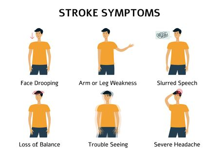 Medical poster of stroke or heart attack symptoms with infographic the flat cartoon vector illustration. Prevention and emergency first aid the educational awareness placard.