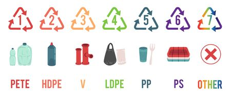 Set of Resin code RIC industrial icons for marking and identify plastic waste materials with icons of products flat vector illustration isolated on white background.