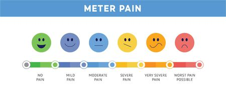 Pain scale or ache meter chart depicted in cute face expression icons flat rainbow vector illustration isolated on white background. Pain level measurement bar and smiles. Фото со стока - 128171448