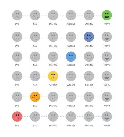 Glimlachpictogrammen in het bereik van stemming en tevredenheidsniveau om emotionele feedback te geven aan website of sociale netto-inhoudsset van vectorillustraties geïsoleerd op een witte achtergrond.
