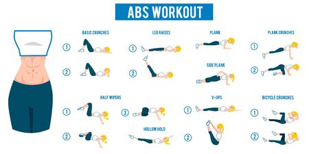 Abs workout for women with kinds of abdominal training icons flat vector illustration isolated on white background. Woman in sport outfit doing abs exercises in gym poster.