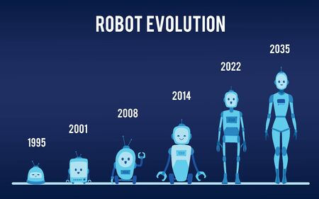 Evolution of robots design with stages of androids development on dark blue background vector illustration isolated. Technology of androids or cyborgs futuristic concept.
