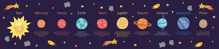 Cartoon planets of solar system with funny faces and space for text educational banner to use in school flat vector illustration. Space cosmic science placard for kids.