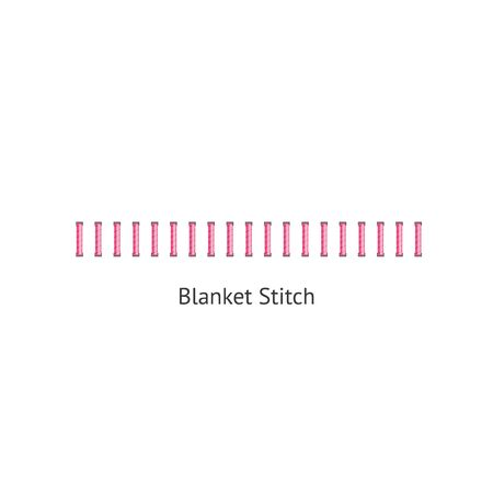 Blanket stitch - textile sewing seam in geometric row for embroidery themed border or pattern, isolated realistic line of pink thread in ladder formation, vector illustration