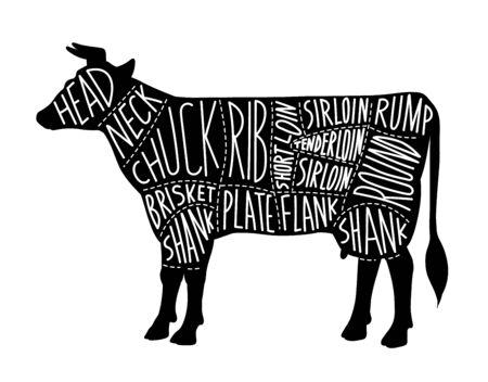 Tagli di carne grafico decorativo per macelleria con icona di mucca nera e nomi di varietà di manzo illustrazione vettoriale isolato su sfondo bianco. Lo schema di taglio della carne bovina. Vettoriali