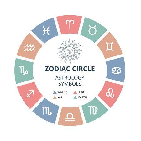 Zodiac circle - astrology symbols arranged in round shape isolated on white background. Star sign horoscope chart - colorful flat vector illustration. Illustration