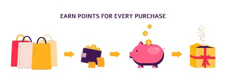 Earn points for every purchase - loyalty savings program slogan with icons of purse, gift boxes and piggy bank, flat vector illustration isolated on white background.