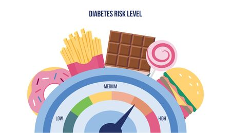 Diabetes risk level measuring device with high sugar and glucose food flat vector illustration isolated on white background. Diabetic disease medical education banner.