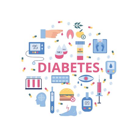 Diabetes poster - red word surrounded by medical icon set forming a circle - blood sugar test equipment, diabetic symptoms and other symbols. Flat isolated vector illustration.