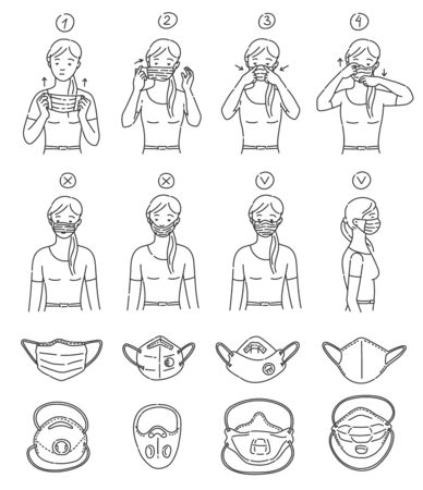 Set of line icons with medicine protective respiratory masks and woman presenting way to wear individual protection, vector illustration isolated on white background.