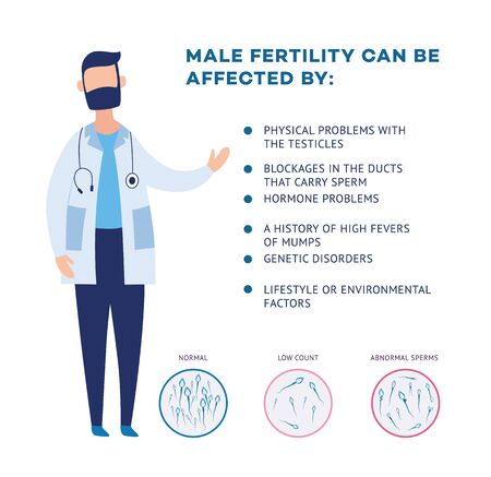 Scientist doctor or infertility treatment specialist and graph of male infertility causes, flat vector illustration. Sterility medical treatment and family planning.