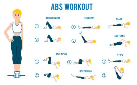 ABS workout for women the banner or placard with sport exercises icons and young woman character, flat vector illustration. Fit body and healthy lifestyle muscle training plan.