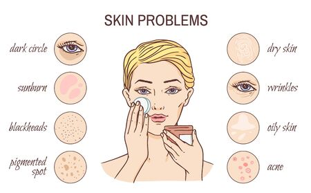 Scheme with woman character and icons of dermatology problems symptoms, sketch vector illustration isolated on white background. Spa procedures and skincare treatment. Vector Illustration