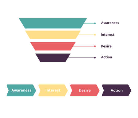Diagram and chart with funnel marketing, strategy of business and conversion of sale. 4 levels of marketing funnel - awareness and interest, desire and action. Infographics flat vector illustration.