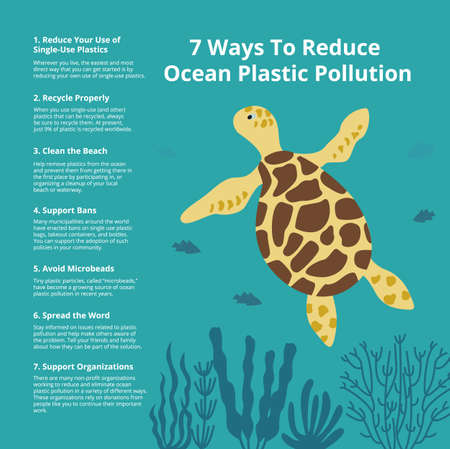 7 ways to reduce ocean plastic pollution, infographics with sea turtle. Flat vector illustration on blue background.