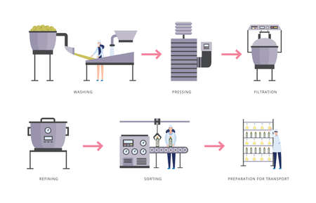Food factory equipment in olive oil production - isolated processing machinery set with cartoon worker. Refinery, preparation and filtration process - vector illustration.