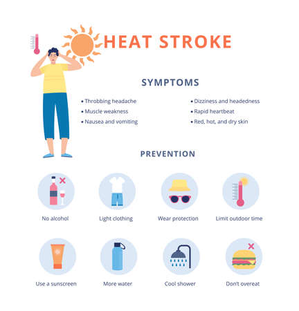 Heat stroke symptoms and ways of prevention banner. Health care under hot sun information beach poster, flat cartoon vector illustration white background
