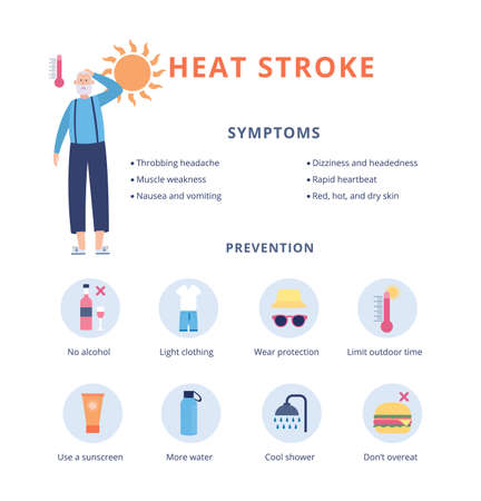 Concept of heat stroke prevention. Infographic icons for preventing dehydration in hot weather and list of symptoms of sunstroke. Health care for elderly. Vector flat illustration Vecteurs