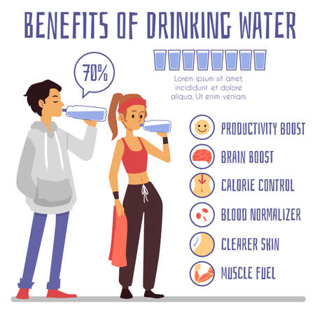 Medical banner or placard depicting benefits of drinking water for human body, flat vector illustration. Poster with people drinking water and infographic symbols.