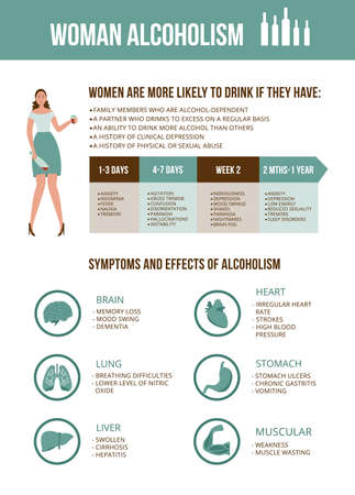 Vector poster with text and infographics causes, symptoms, effects of female alcoholism. Influence of drunk addiction on body and life of woman. Alcohol dependence and bad habits