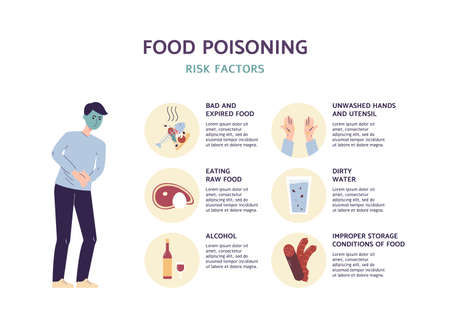Factors and causes of food poisoning infographic with cartoon character and pictograms, flat vector illustration. Banner of poisoning by spoiled food and alcohol.