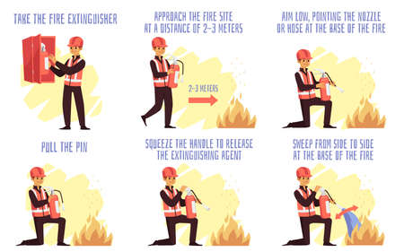 Instruction of using a fire extinguisher a vector banner with text.