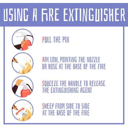 Vector banner with guideline how using a fire extinguisher